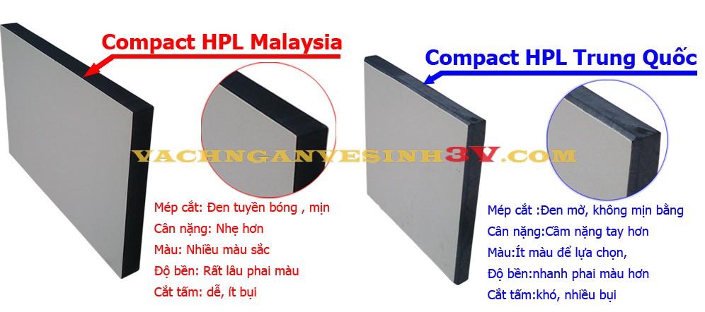 compact malaysia
